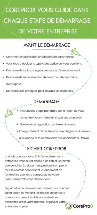 infographic French