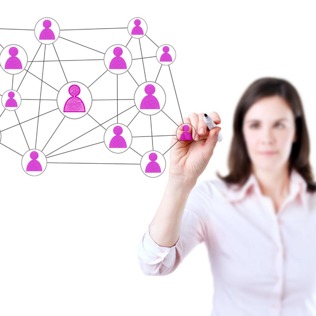 Multi Level Marketing Matrix